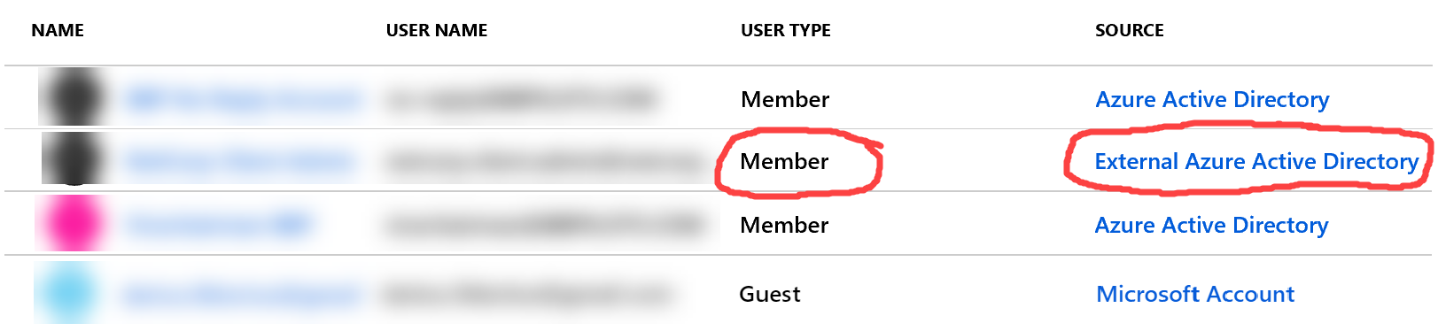 Add a User as a Member from a different Azure AD Tenant - Darius